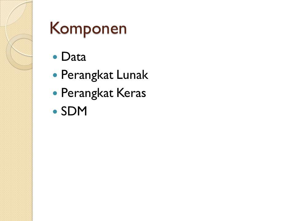Komponen Data Perangkat Lunak Perangkat Keras SDM