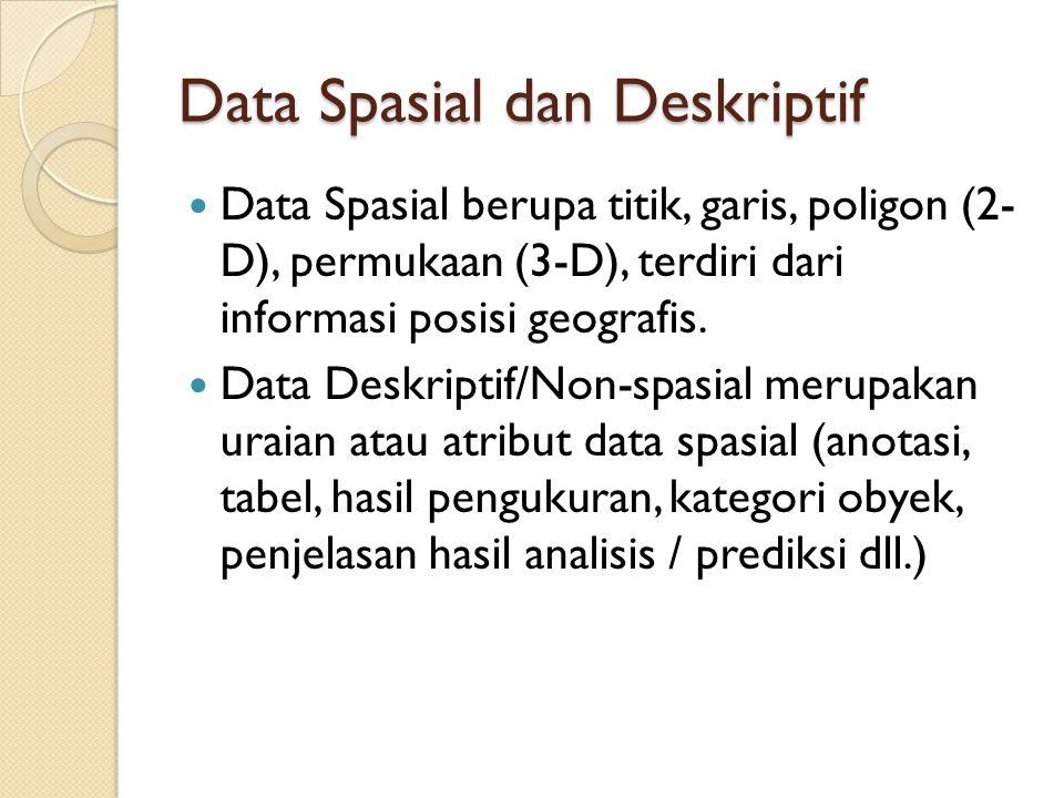 Data Spasial dan Deskriptif Data Spasial berupa titik, garis, poligon (2- D), permukaan (3-D), terdiri dari informasi posisi geografis. Data Deskripti