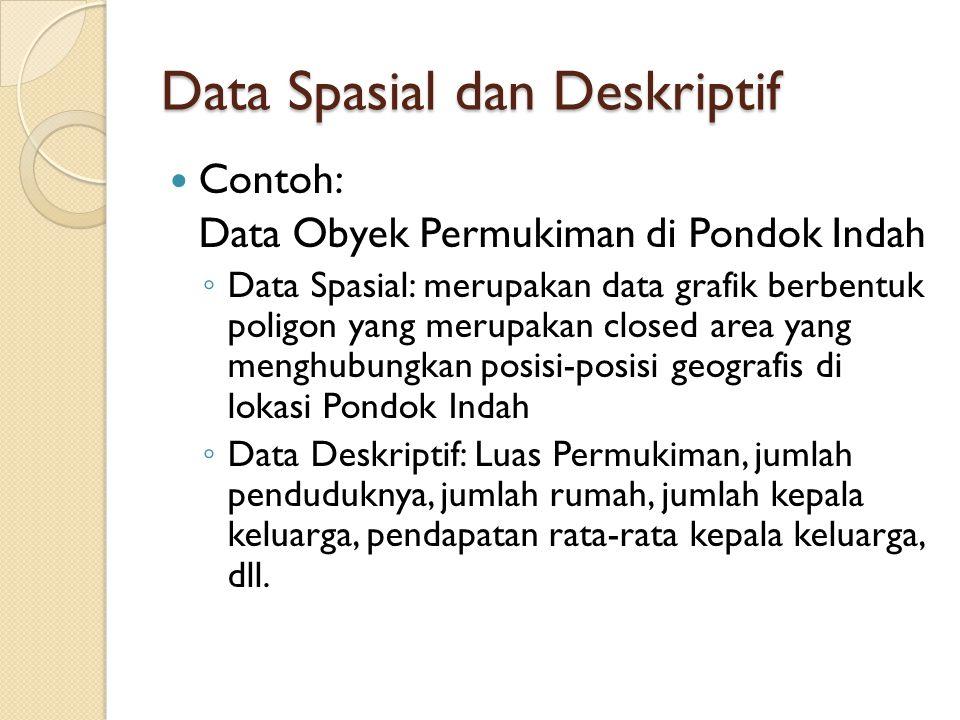 Data Spasial (Sumber: Purwadhi, 1997) FORMAT TITIK FORMAT GARIS FORMAT POLIGON FORMAT PERMUKAAN - Koordinat Tunggal - Koordinat titik - Koordinat dengan titik - Area dengan koordinat - Tanpa panjang awal dan akhir awal dan akhir sama vertikal - Tanpa luasan - Mempunyai panjang - Mempunyai panjang/ - Area dengan tanpa luasan perimeter dan luasan ketinggian CONTOH: CONTOH: CONTOH: CONTOH: - Lokasi kecelakaan - Jalan, Sungai - Tanah persil - Peta slope - Letak pohon - Utility - Bangunan - Bangunan bertingkat