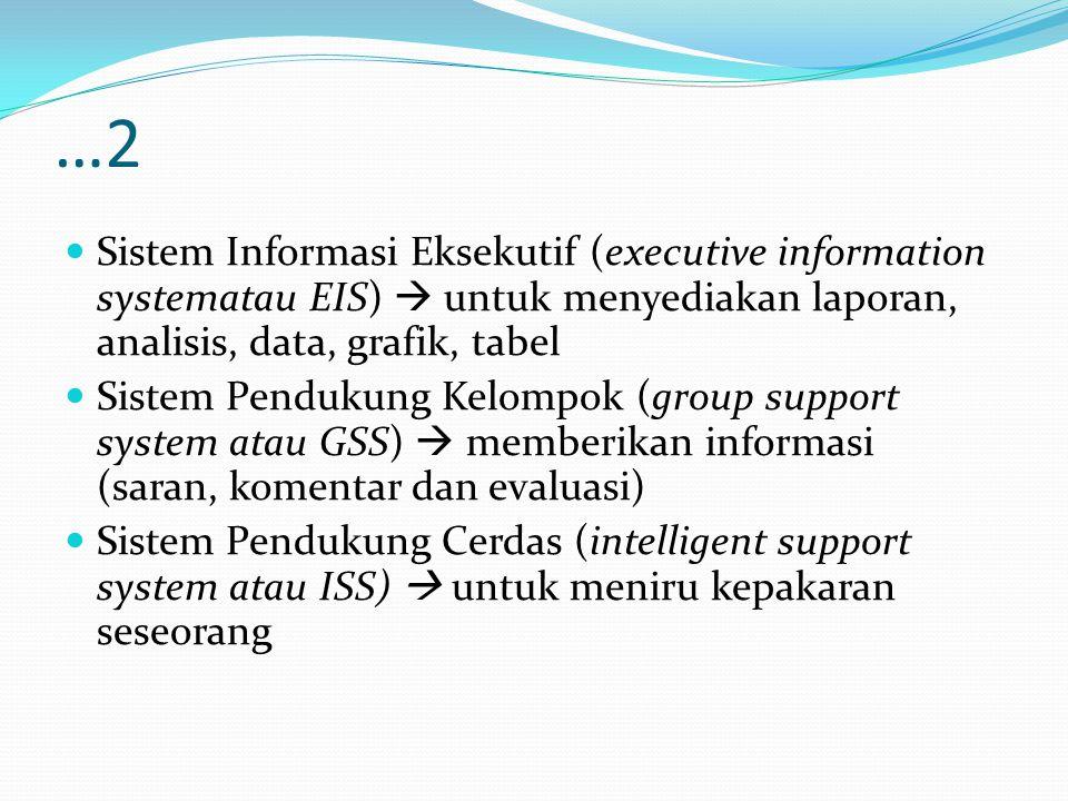 …2 Sistem Informasi Eksekutif (executive information systematau EIS)  untuk menyediakan laporan, analisis, data, grafik, tabel Sistem Pendukung Kelompok (group support system atau GSS)  memberikan informasi (saran, komentar dan evaluasi) Sistem Pendukung Cerdas (intelligent support system atau ISS)  untuk meniru kepakaran seseorang