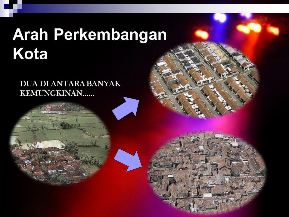 Komponen Komposit Standar Kehidupan Sosial Budaya Manajemen Ruang Kota 1.