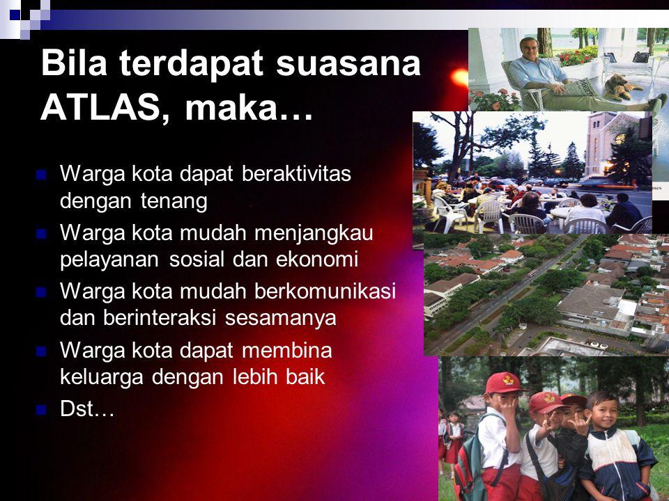 Bila terdapat suasana ATLAS, maka… Warga kota dapat beraktivitas dengan tenang Warga kota mudah menjangkau pelayanan sosial dan ekonomi Warga kota mud