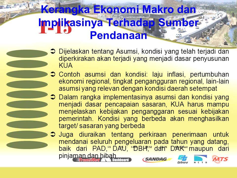 Kerangka Ekonomi Makro dan Implikasinya Terhadap Sumber Pendanaan  Dijelaskan tentang Asumsi, kondisi yang telah terjadi dan diperkirakan akan terjad
