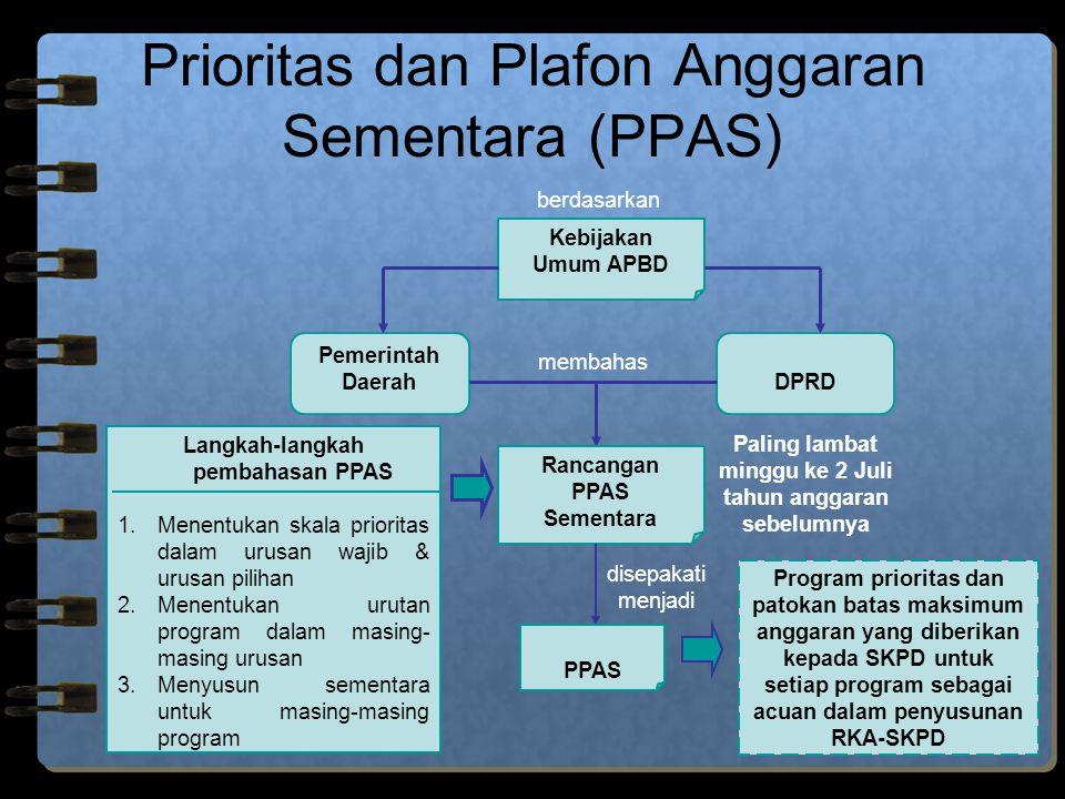 Prioritas dan Plafon Anggaran Sementara (PPAS) Kebijakan Umum APBD Pemerintah DaerahDPRD Rancangan PPAS Sementara PPAS Langkah-langkah pembahasan PPAS