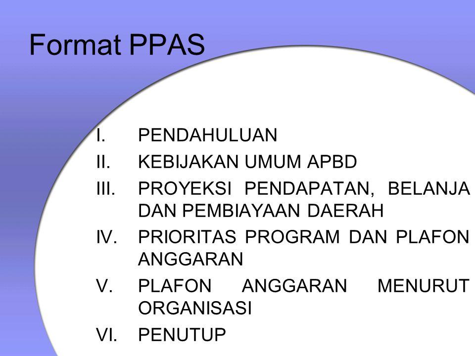 Format PPAS I.PENDAHULUAN II.KEBIJAKAN UMUM APBD III.PROYEKSI PENDAPATAN, BELANJA DAN PEMBIAYAAN DAERAH IV.PRIORITAS PROGRAM DAN PLAFON ANGGARAN V.PLA