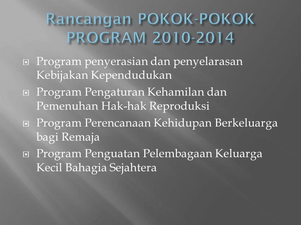  Program penyerasian dan penyelarasan Kebijakan Kependudukan  Program Pengaturan Kehamilan dan Pemenuhan Hak-hak Reproduksi  Program Perencanaan Ke