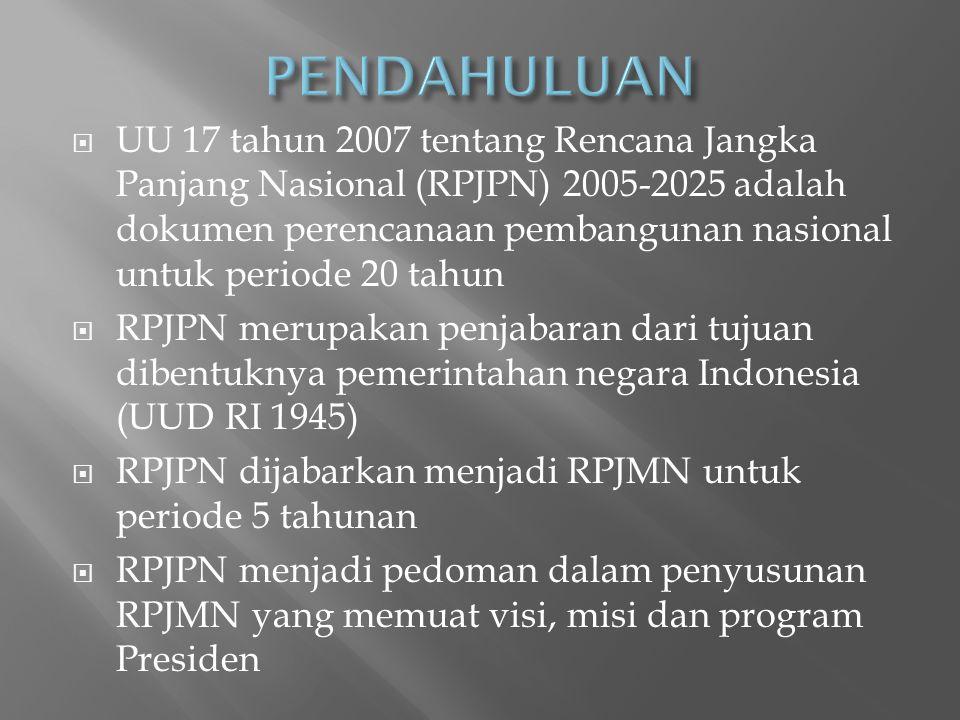  UU 17 tahun 2007 tentang Rencana Jangka Panjang Nasional (RPJPN) 2005-2025 adalah dokumen perencanaan pembangunan nasional untuk periode 20 tahun 
