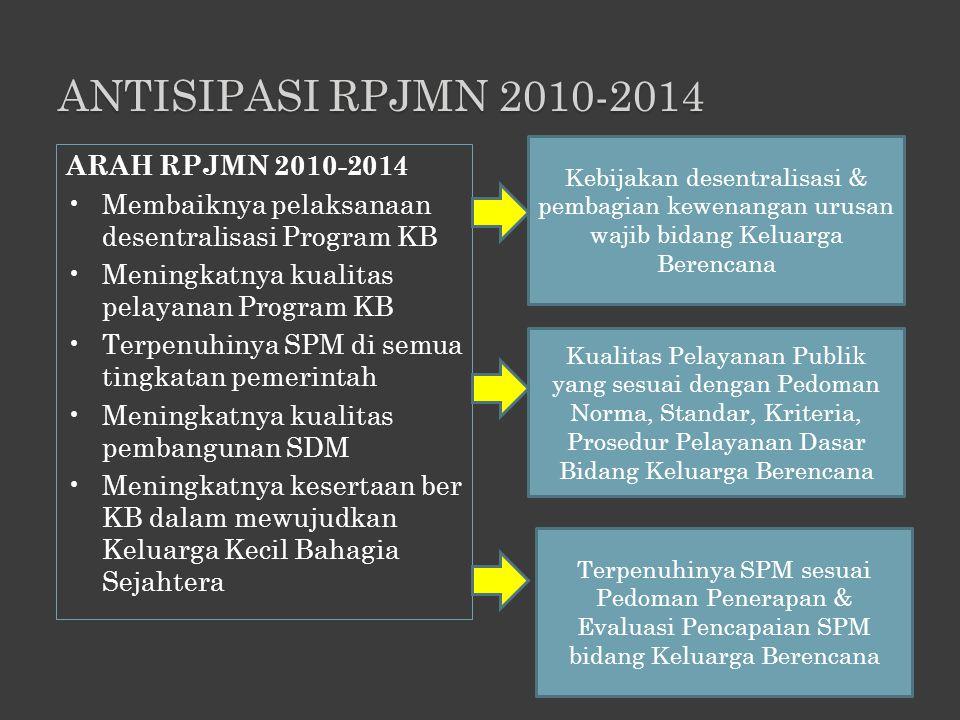 ANTISIPASI RPJMN 2010-2014 ARAH RPJMN 2010-2014 Membaiknya pelaksanaan desentralisasi Program KB Meningkatnya kualitas pelayanan Program KB Terpenuhin