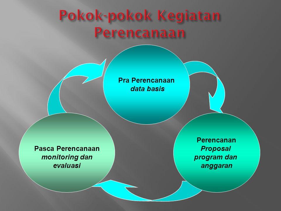 Pra Perencanaan data basis Perencanan Proposal program dan anggaran Pasca Perencanaan monitoring dan evaluasi