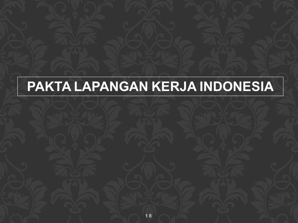 18 PAKTA LAPANGAN KERJA INDONESIA