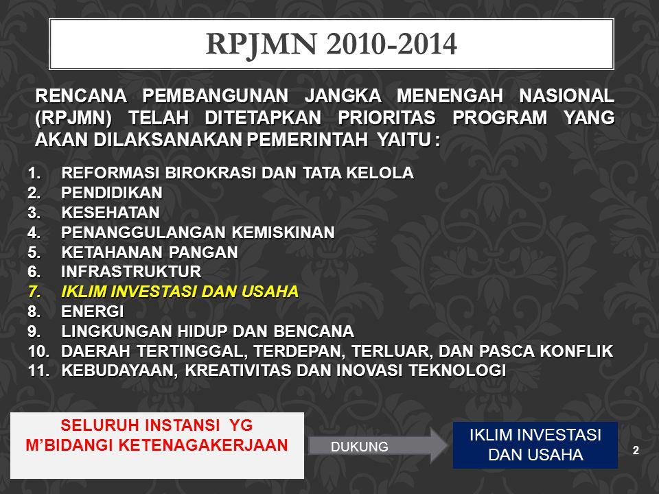 2 RPJMN 2010-2014 RENCANA PEMBANGUNAN JANGKA MENENGAH NASIONAL (RPJMN) TELAH DITETAPKAN PRIORITAS PROGRAM YANG AKAN DILAKSANAKAN PEMERINTAH YAITU : 1.
