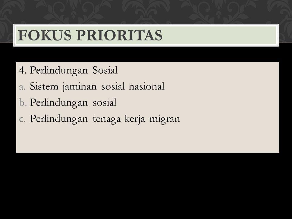 FOKUS PRIORITAS 4. Perlindungan Sosial a.Sistem jaminan sosial nasional b.Perlindungan sosial c.Perlindungan tenaga kerja migran