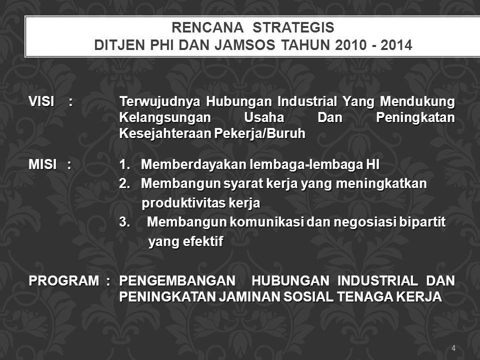 4 RENCANA STRATEGIS DITJEN PHI DAN JAMSOS TAHUN 2010 - 2014 VISI : Terwujudnya Hubungan Industrial Yang Mendukung Kelangsungan Usaha Dan Peningkatan K