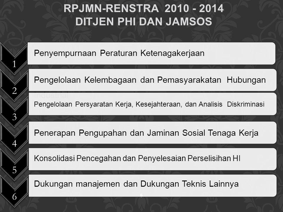 Jenis Data Satuan Feb Agustus 20092010 1.Angkatan Kerja 113,833,280115,998,062116,527,546 Orang 2.
