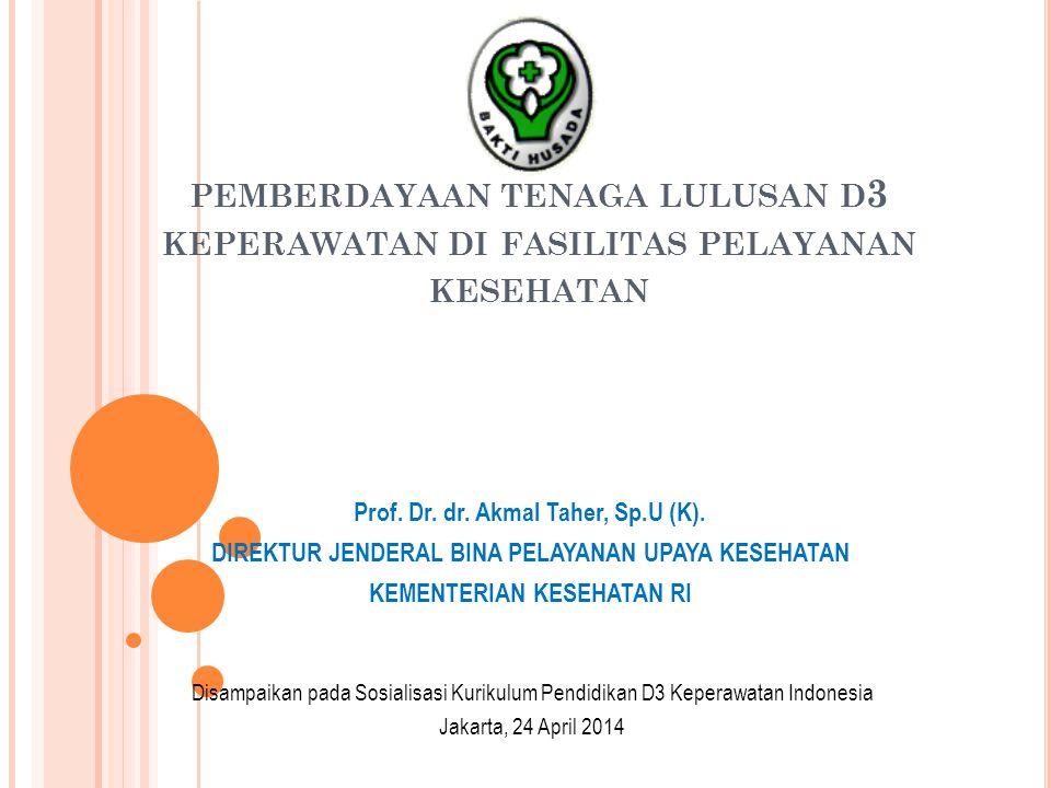 PEMBERDAYAAN TENAGA LULUSAN D 3 KEPERAWATAN DI FASILITAS PELAYANAN KESEHATAN Prof. Dr. dr. Akmal Taher, Sp.U (K). DIREKTUR JENDERAL BINA PELAYANAN UPA