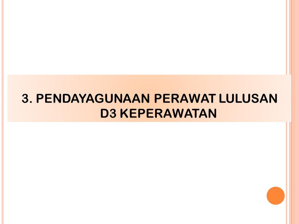 3. PENDAYAGUNAAN PERAWAT LULUSAN D3 KEPERAWATAN