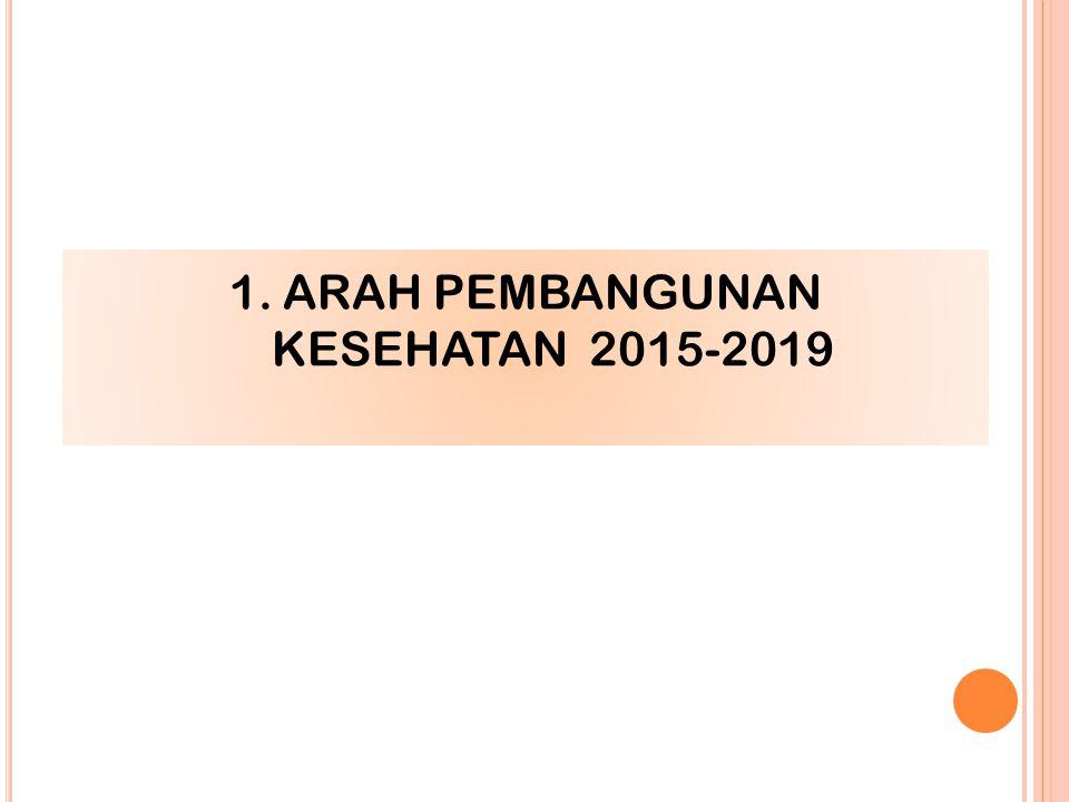 1.ARAH PEMBANGUNAN KESEHATAN 2015-2019