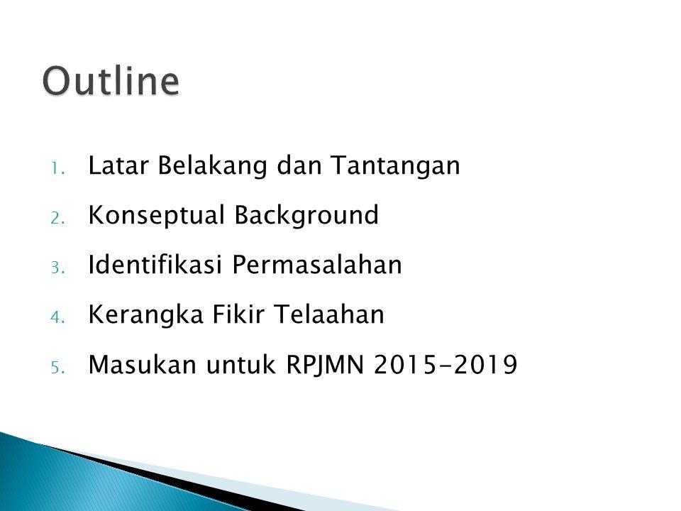 1. Latar Belakang dan Tantangan 2. Konseptual Background 3. Identifikasi Permasalahan 4. Kerangka Fikir Telaahan 5. Masukan untuk RPJMN 2015-2019