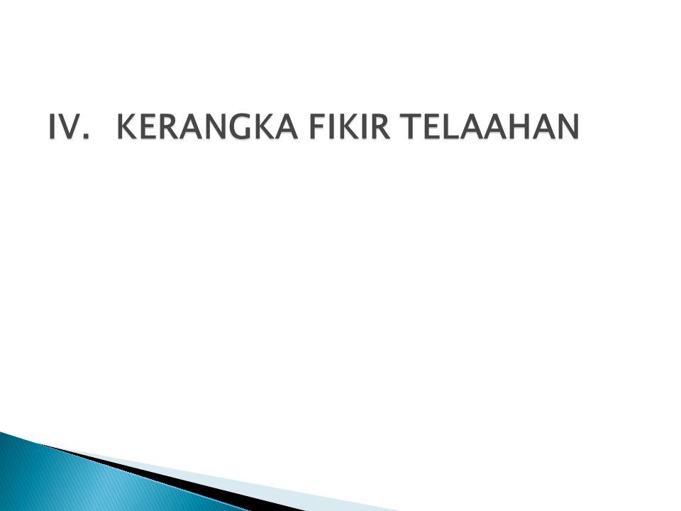 IV.KERANGKA FIKIR TELAAHAN