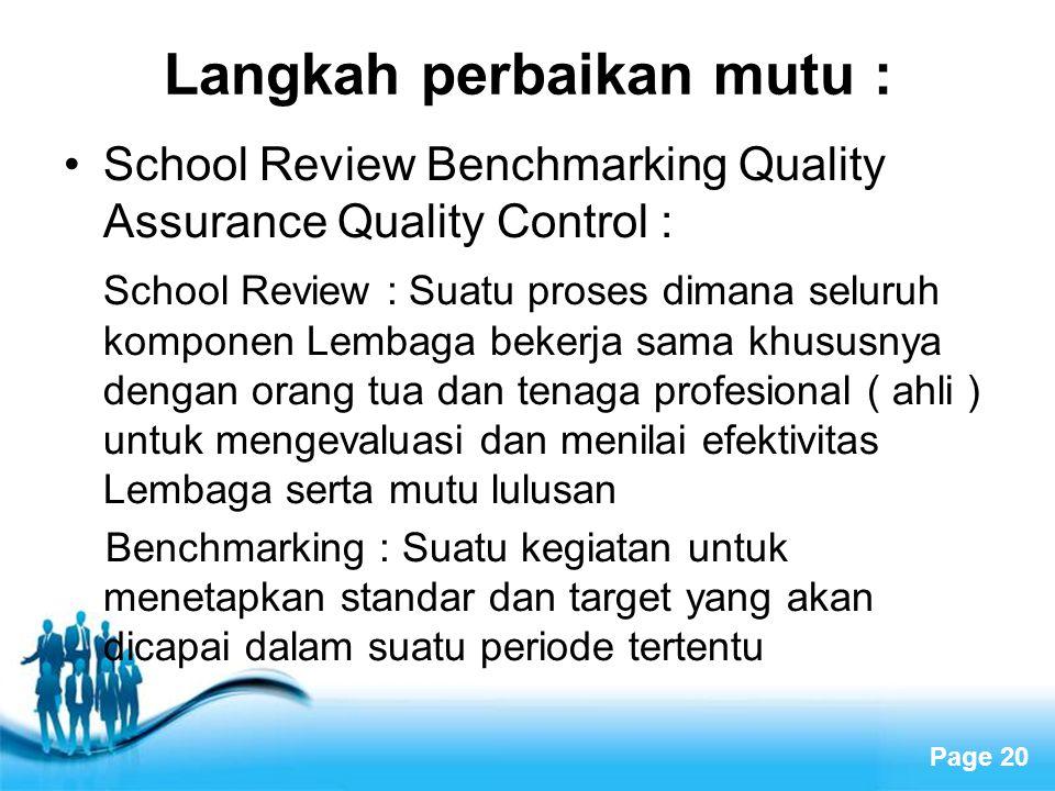 Page 20 Langkah perbaikan mutu : School Review Benchmarking Quality Assurance Quality Control : School Review : Suatu proses dimana seluruh komponen L