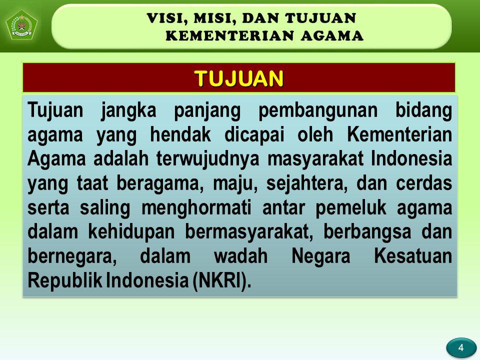 Page 4 Tujuan jangka panjang pembangunan bidang agama yang hendak dicapai oleh Kementerian Agama adalah terwujudnya masyarakat Indonesia yang taat ber