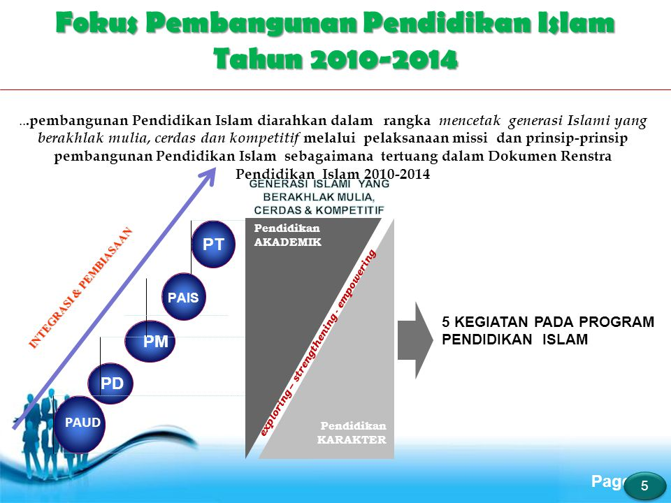 Page 5 Fokus Pembangunan Pendidikan Islam Tahun 2010-2014 PD PT exploring – strengthening - empowering PM Pendidikan KARAKTER INTEGRASI & PEMBIASAAN P