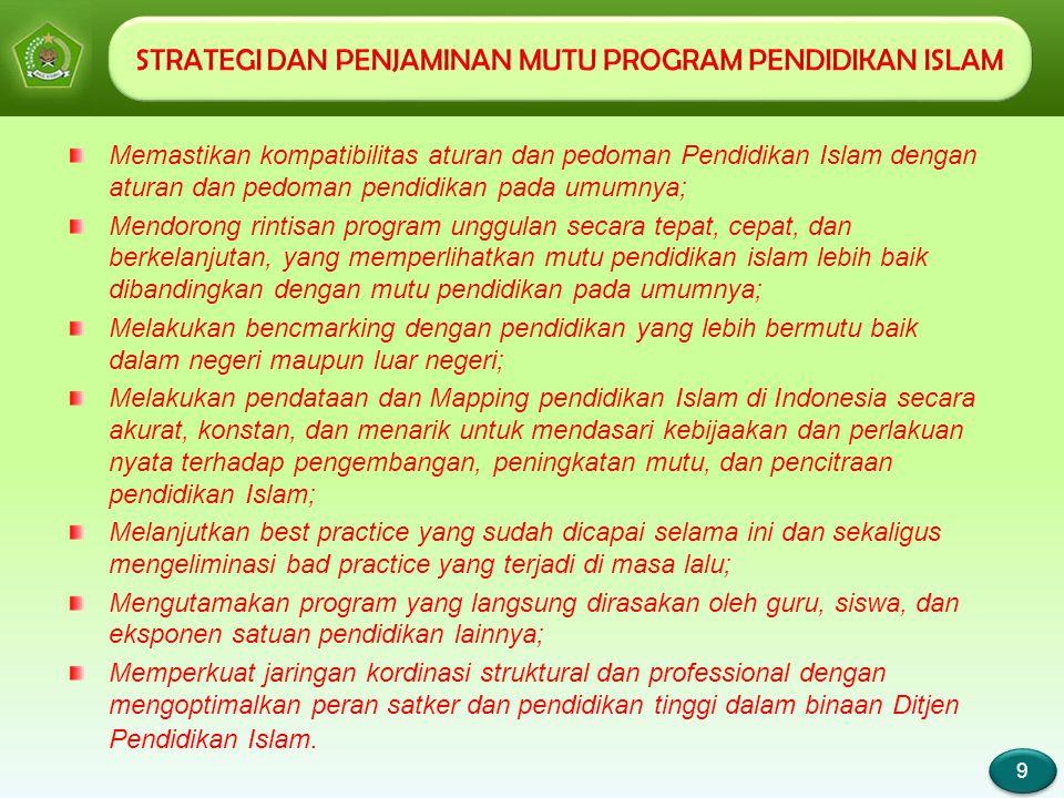 Page 9 9 9 Memastikan kompatibilitas aturan dan pedoman Pendidikan Islam dengan aturan dan pedoman pendidikan pada umumnya; Mendorong rintisan program
