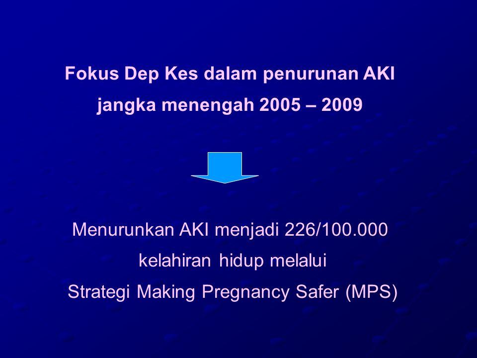 Fokus Dep Kes dalam penurunan AKI jangka menengah 2005 – 2009 Menurunkan AKI menjadi 226/100.000 kelahiran hidup melalui Strategi Making Pregnancy Safer (MPS)
