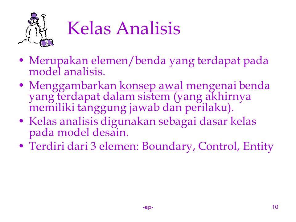 -ap-10 Kelas Analisis Merupakan elemen/benda yang terdapat pada model analisis. Menggambarkan konsep awal mengenai benda yang terdapat dalam sistem (y