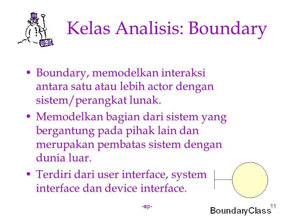 -ap-11 Kelas Analisis: Boundary Boundary, memodelkan interaksi antara satu atau lebih actor dengan sistem/perangkat lunak. Memodelkan bagian dari sist