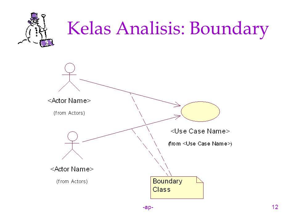 -ap-12 Kelas Analisis: Boundary