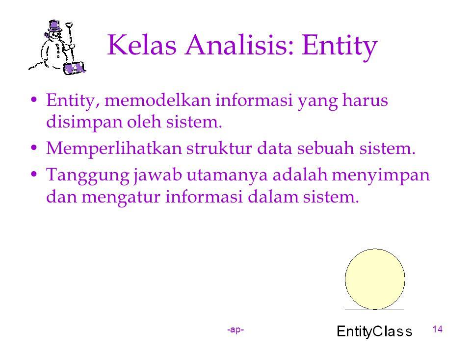 -ap-14 Kelas Analisis: Entity Entity, memodelkan informasi yang harus disimpan oleh sistem. Memperlihatkan struktur data sebuah sistem. Tanggung jawab