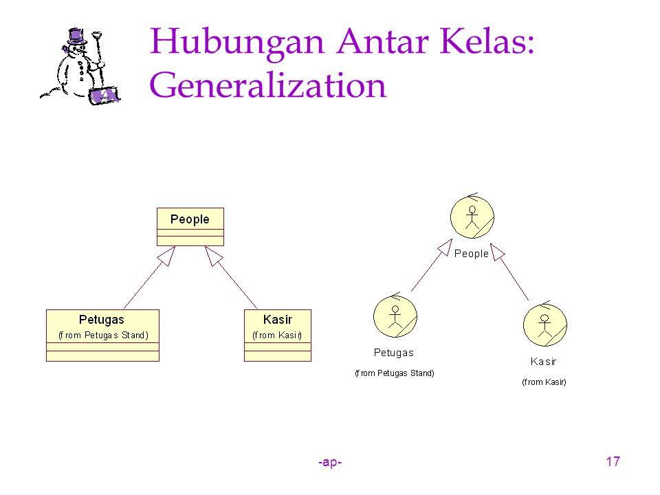 -ap-17 Hubungan Antar Kelas: Generalization