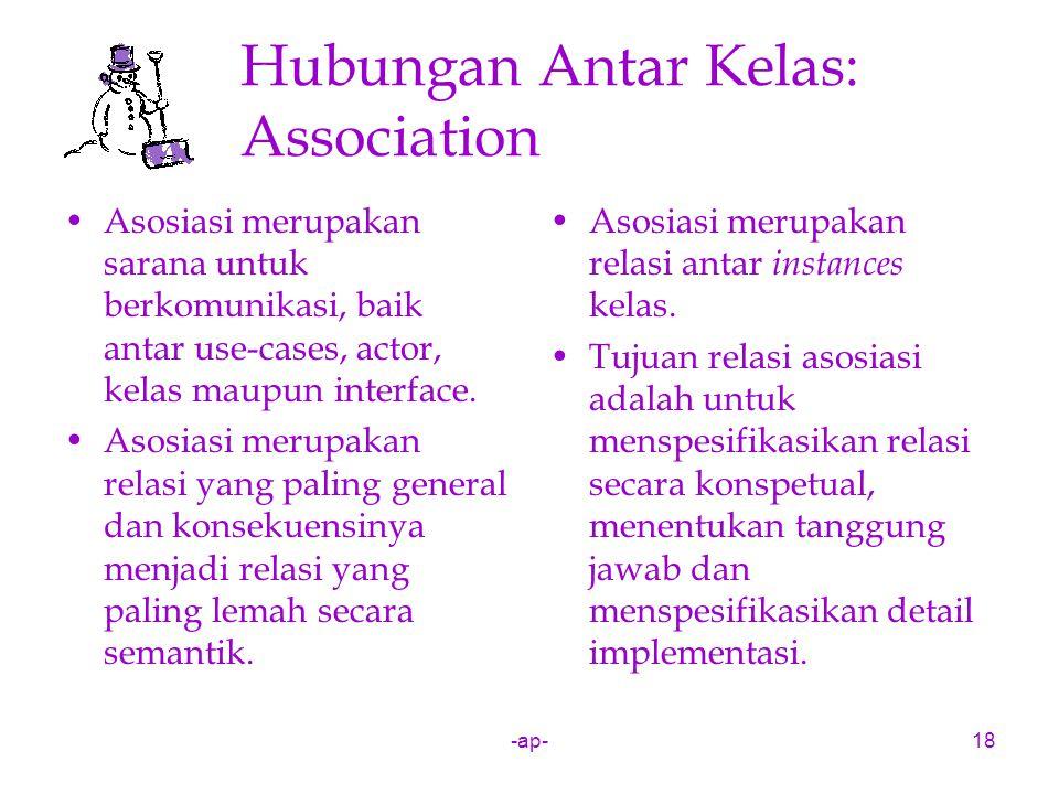 -ap-18 Hubungan Antar Kelas: Association Asosiasi merupakan sarana untuk berkomunikasi, baik antar use-cases, actor, kelas maupun interface. Asosiasi