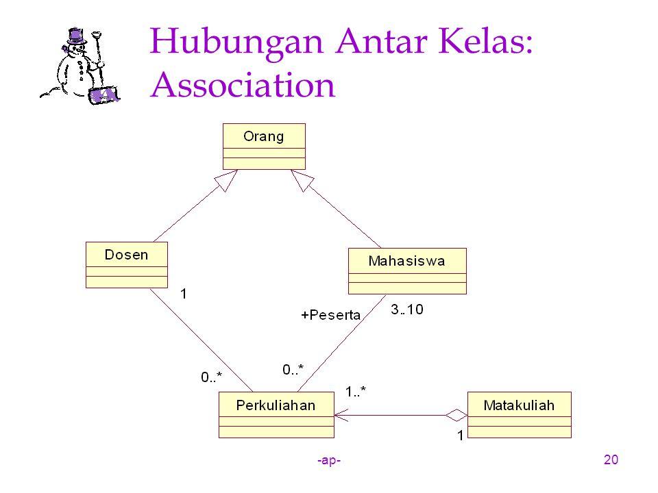-ap-20 Hubungan Antar Kelas: Association