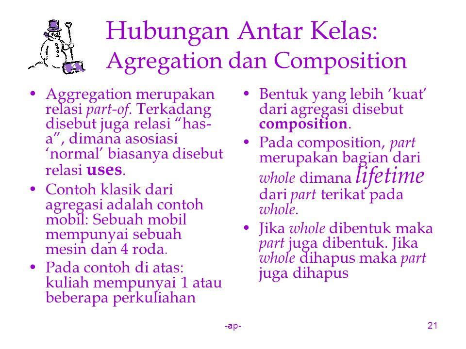 """-ap-21 Hubungan Antar Kelas: Agregation dan Composition Aggregation merupakan relasi part-of. Terkadang disebut juga relasi """"has- a"""", dimana asosiasi"""