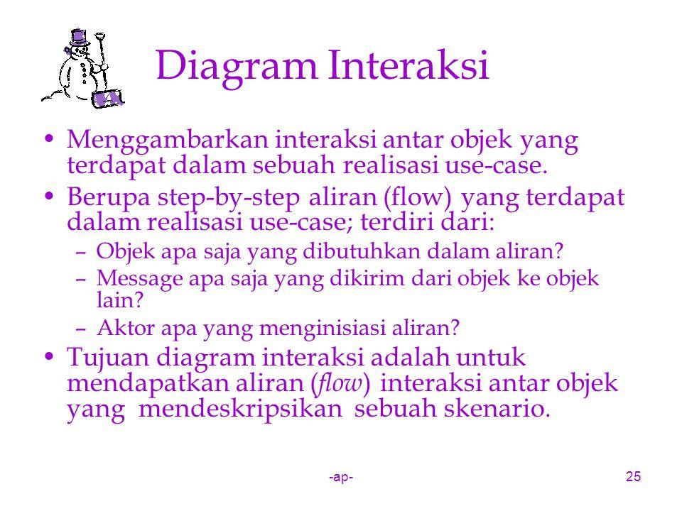 -ap-25 Diagram Interaksi Menggambarkan interaksi antar objek yang terdapat dalam sebuah realisasi use-case. Berupa step-by-step aliran (flow) yang ter