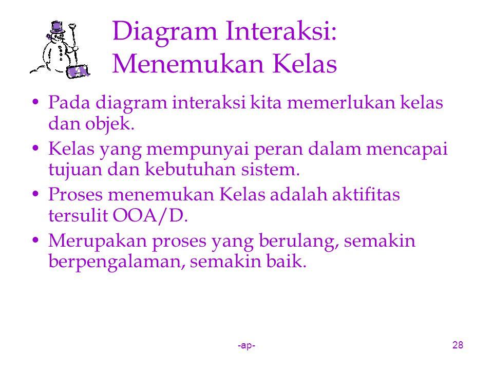 -ap-28 Diagram Interaksi: Menemukan Kelas Pada diagram interaksi kita memerlukan kelas dan objek. Kelas yang mempunyai peran dalam mencapai tujuan dan
