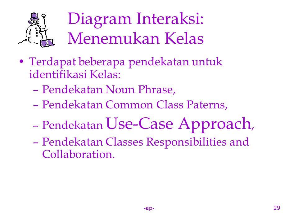 -ap-29 Diagram Interaksi: Menemukan Kelas Terdapat beberapa pendekatan untuk identifikasi Kelas: –Pendekatan Noun Phrase, –Pendekatan Common Class Pat