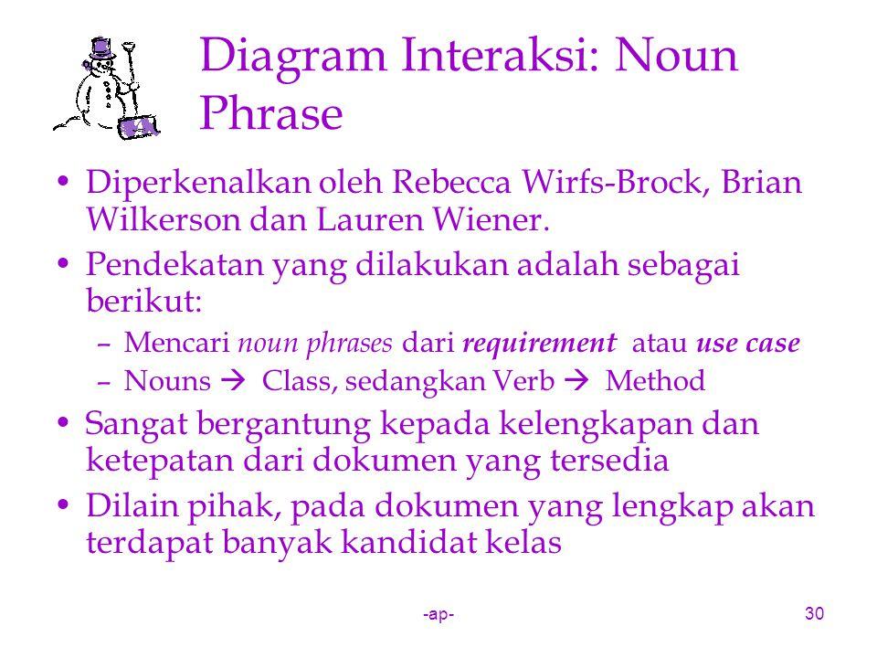 -ap-30 Diagram Interaksi: Noun Phrase Diperkenalkan oleh Rebecca Wirfs-Brock, Brian Wilkerson dan Lauren Wiener. Pendekatan yang dilakukan adalah seba