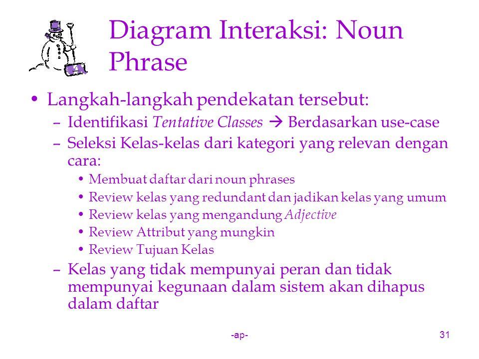 -ap-31 Diagram Interaksi: Noun Phrase Langkah-langkah pendekatan tersebut: –Identifikasi Tentative Classes  Berdasarkan use-case –Seleksi Kelas-kelas
