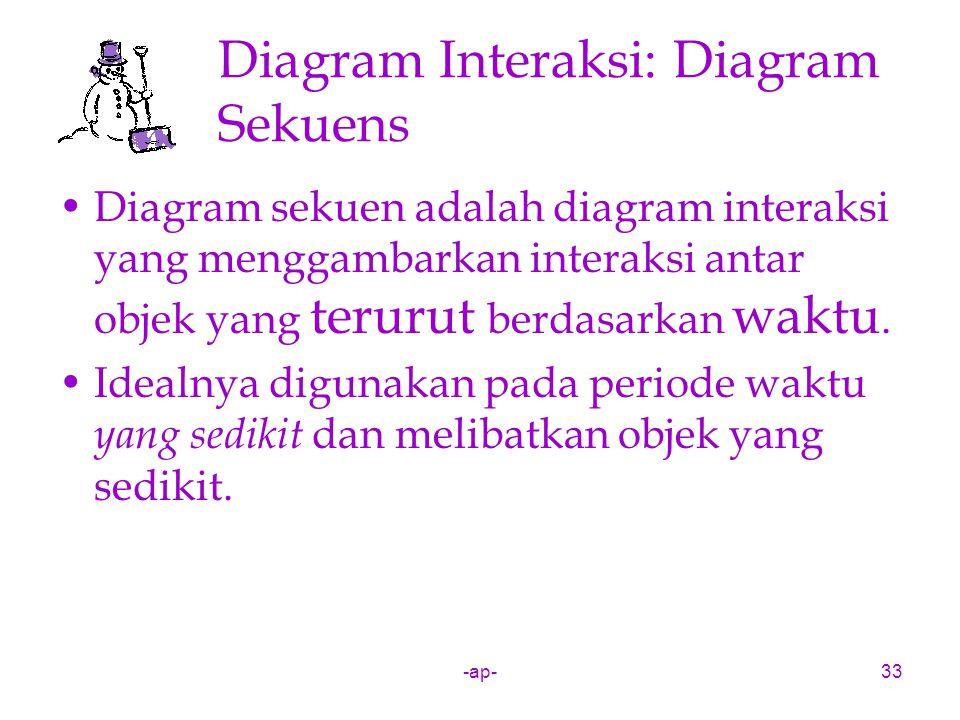 -ap-33 Diagram Interaksi: Diagram Sekuens Diagram sekuen adalah diagram interaksi yang menggambarkan interaksi antar objek yang terurut berdasarkan wa