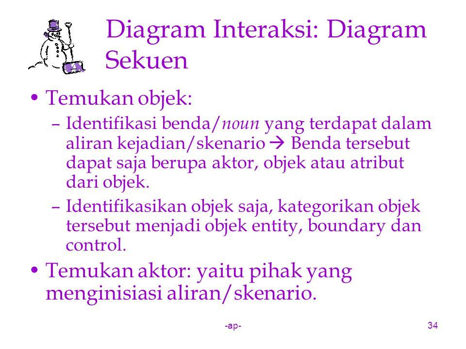 -ap-34 Diagram Interaksi: Diagram Sekuen Temukan objek: –Identifikasi benda/ noun yang terdapat dalam aliran kejadian/skenario  Benda tersebut dapat