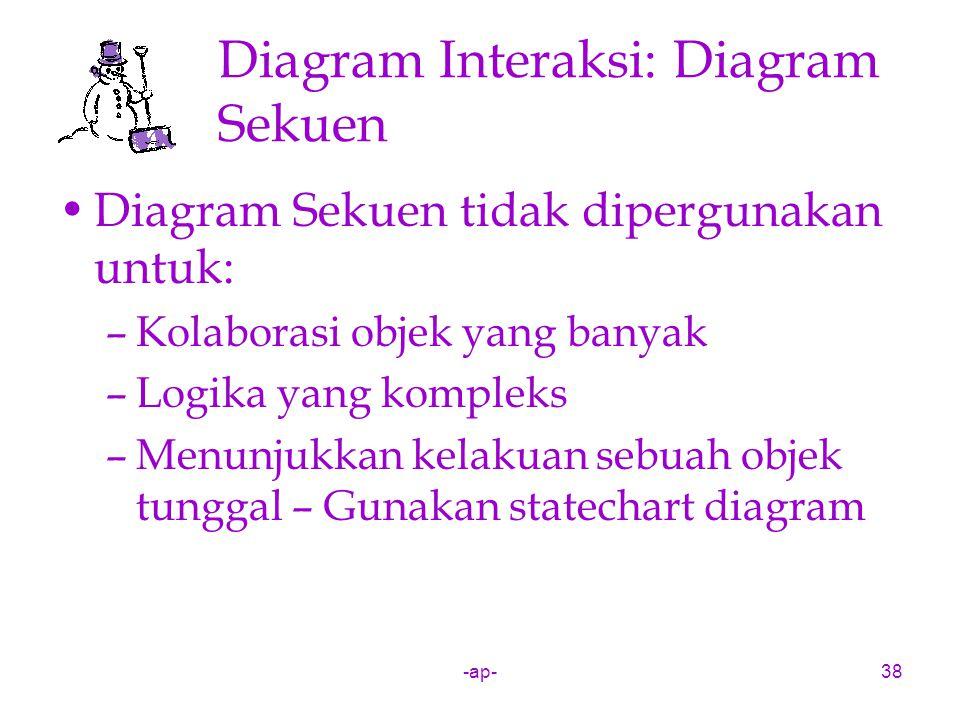-ap-38 Diagram Interaksi: Diagram Sekuen Diagram Sekuen tidak dipergunakan untuk: –Kolaborasi objek yang banyak –Logika yang kompleks –Menunjukkan kel