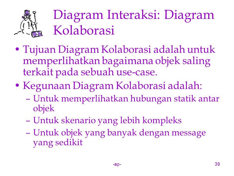 -ap-39 Diagram Interaksi: Diagram Kolaborasi Tujuan Diagram Kolaborasi adalah untuk memperlihatkan bagaimana objek saling terkait pada sebuah use-case