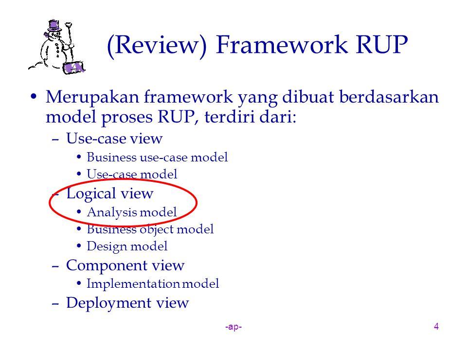 -ap-4 (Review) Framework RUP Merupakan framework yang dibuat berdasarkan model proses RUP, terdiri dari: –Use-case view Business use-case model Use-ca