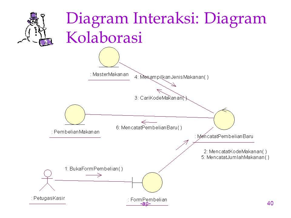 -ap-40 Diagram Interaksi: Diagram Kolaborasi