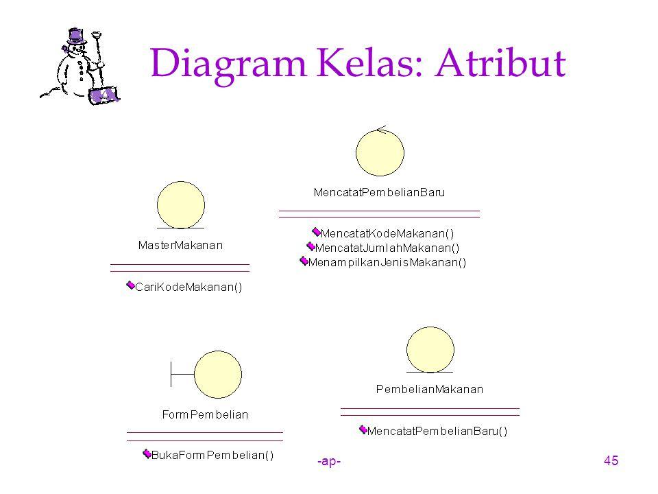 -ap-45 Diagram Kelas: Atribut