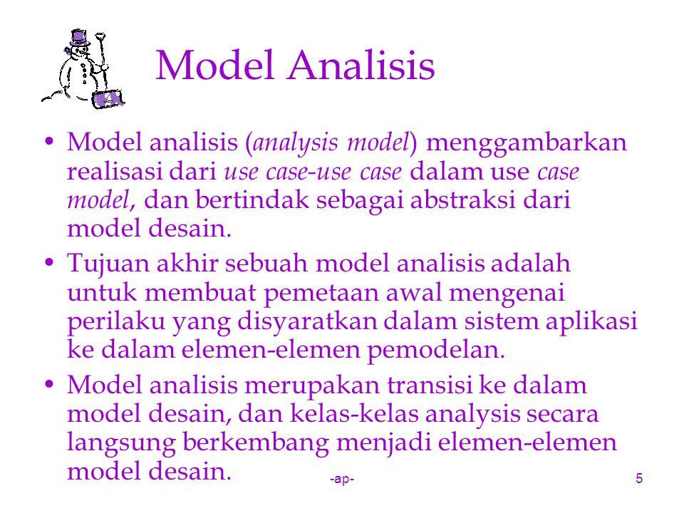 -ap-6 Model Analisis Model analisis terdiri dari: –Realisasi Use-case (Use-case Realization) –Kelas Analisis (Analysis Class) –Diagram Interaksi (Interaction Diagram, terdiri dari: Sequence Diagram dan Collaboration Diagram)