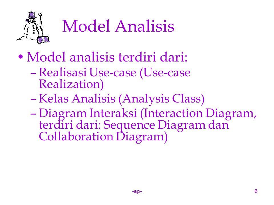 -ap-6 Model Analisis Model analisis terdiri dari: –Realisasi Use-case (Use-case Realization) –Kelas Analisis (Analysis Class) –Diagram Interaksi (Inte